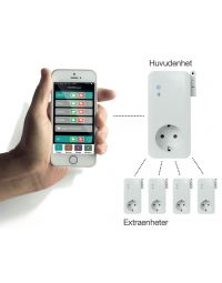 YOYOPower Control 4G - System för fjärrstyrning av hemmet